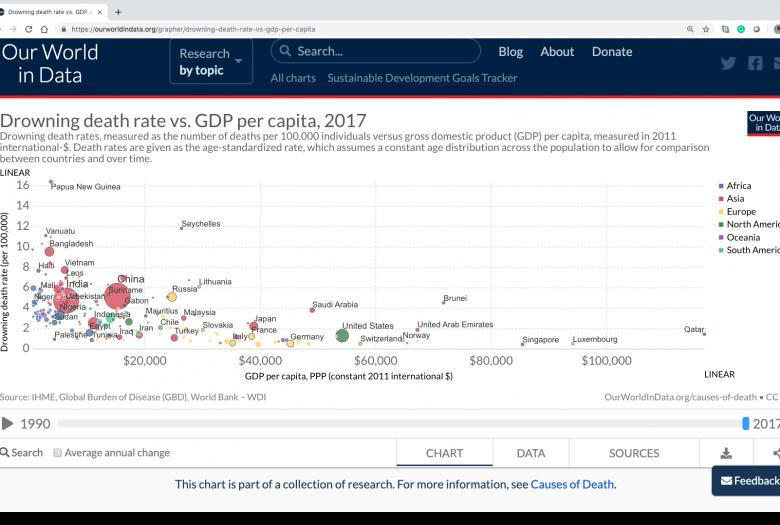 koosil-ja/dance KUMIKO: Open Data Story of Profit and Death